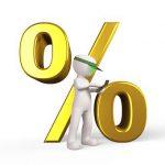 Citi Handlowy rozpoczyna współpracę z OBI – płatności rozłożone nawet na 10 rat z RRSO 0% z kartą kredytową Simplicity